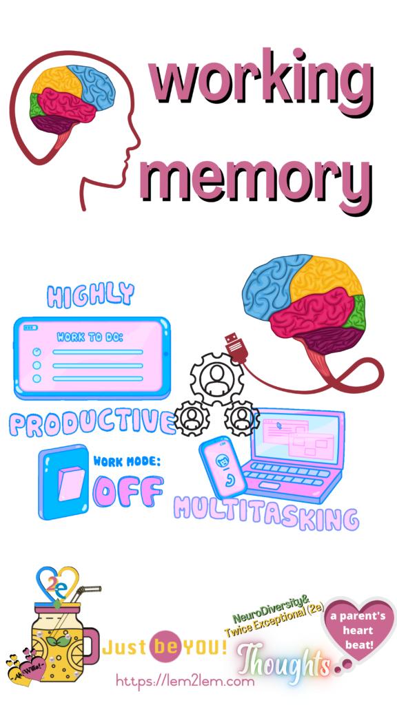 Working Memory for Lemon2Lemade © copyright